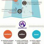 Проект Клуба маркетологов Дагестана...